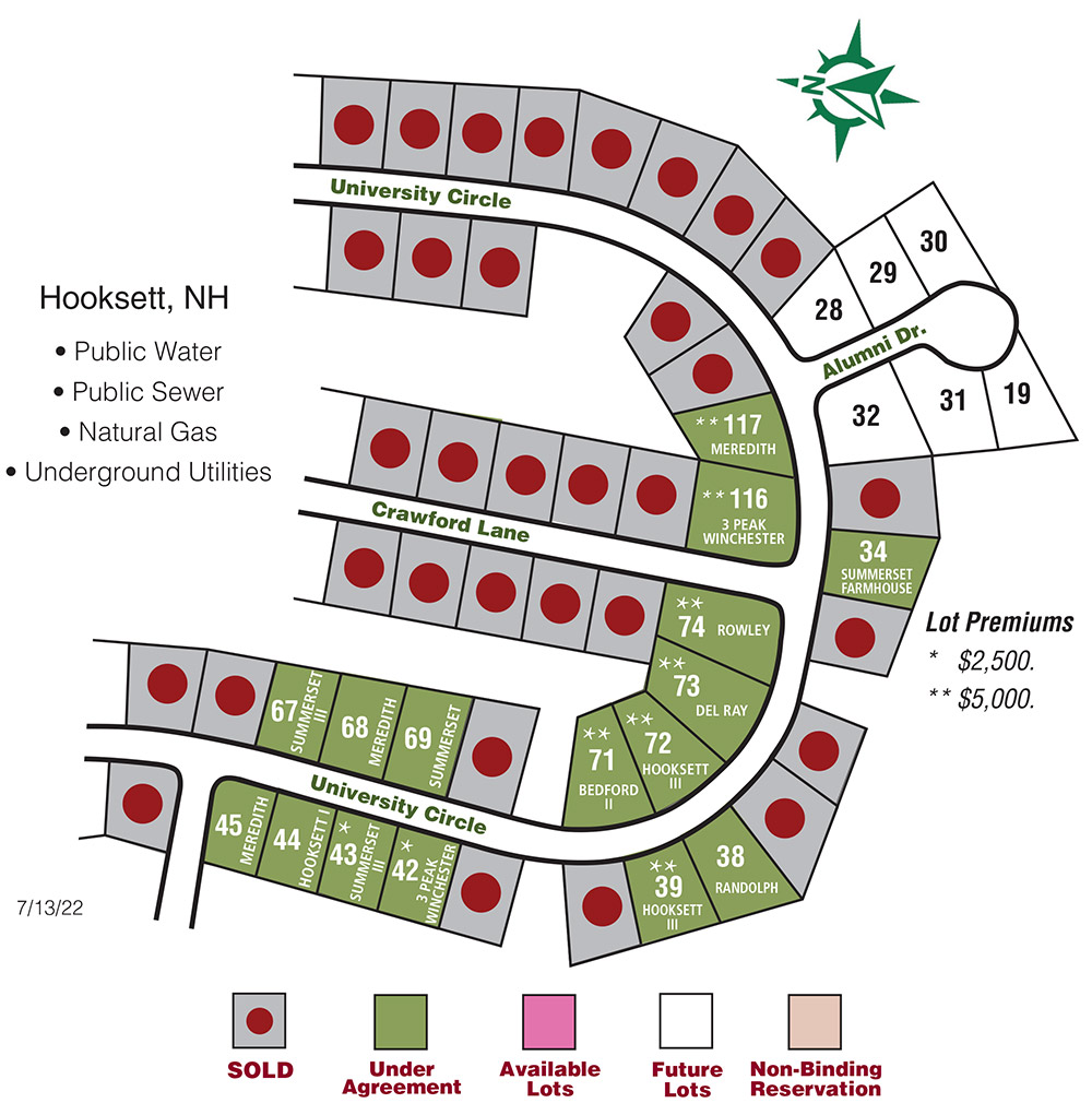 University Heights Site Plan